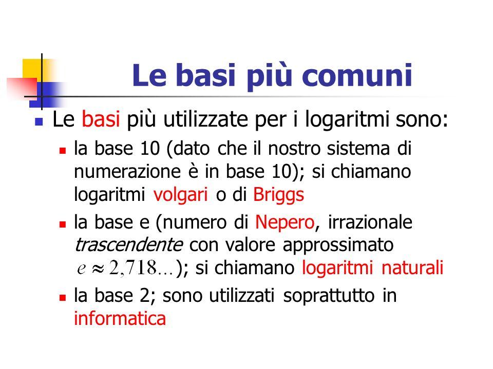 Le basi più comuni Le basi più utilizzate per i logaritmi sono:
