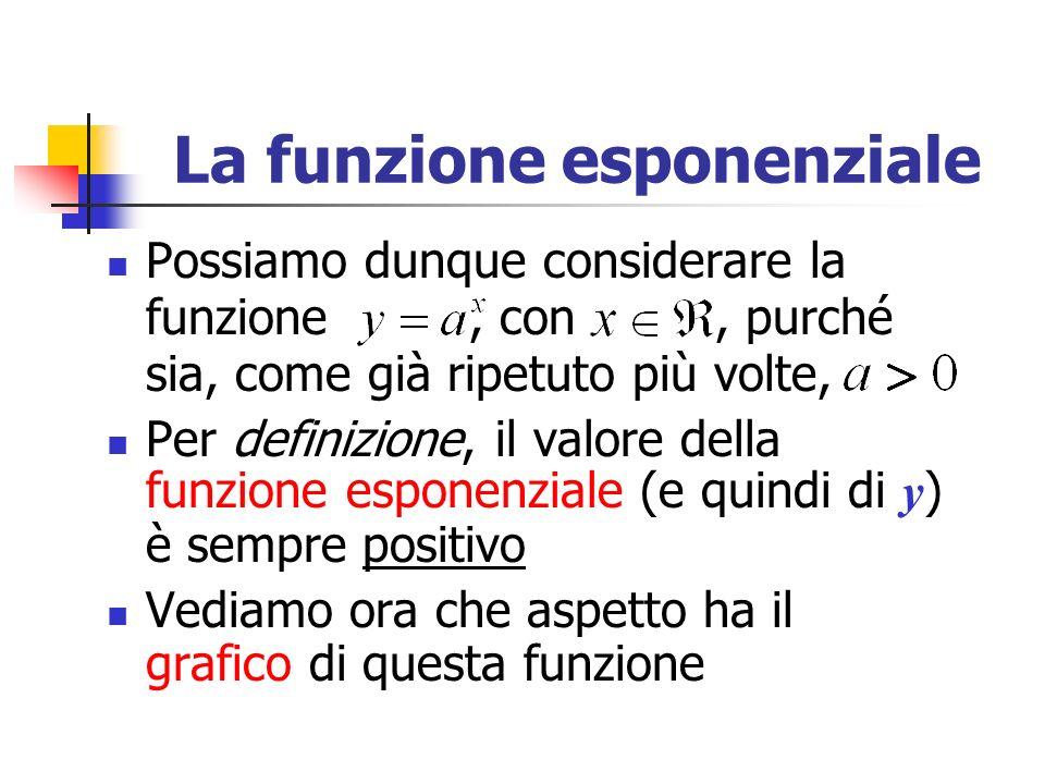 La funzione esponenziale