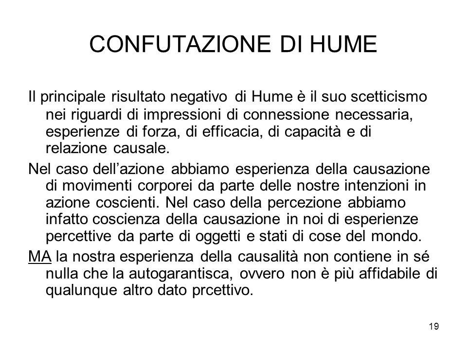CONFUTAZIONE DI HUME