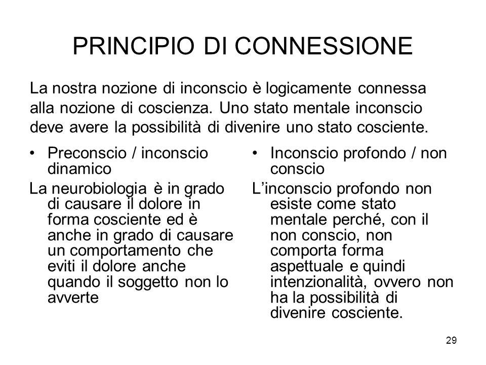 PRINCIPIO DI CONNESSIONE