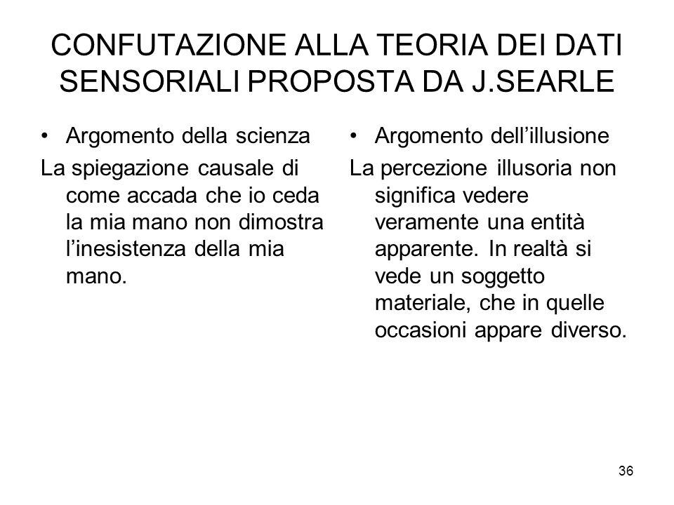 CONFUTAZIONE ALLA TEORIA DEI DATI SENSORIALI PROPOSTA DA J.SEARLE