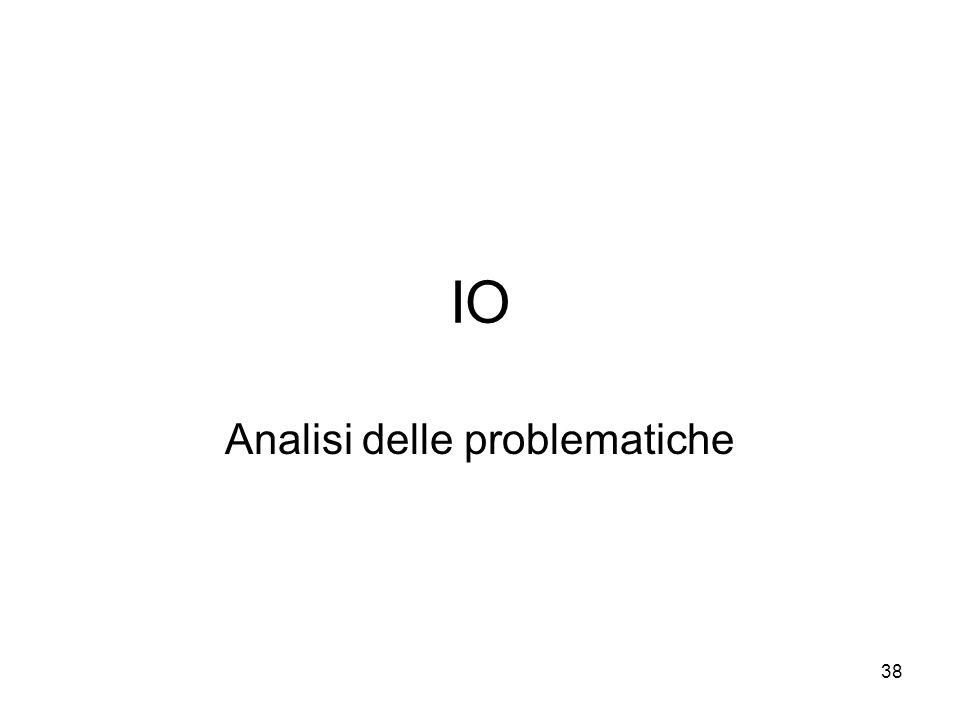 Analisi delle problematiche