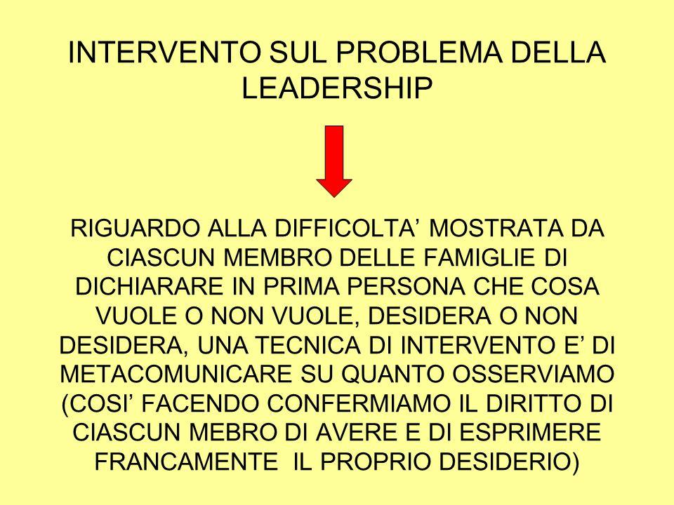 INTERVENTO SUL PROBLEMA DELLA LEADERSHIP RIGUARDO ALLA DIFFICOLTA' MOSTRATA DA CIASCUN MEMBRO DELLE FAMIGLIE DI DICHIARARE IN PRIMA PERSONA CHE COSA VUOLE O NON VUOLE, DESIDERA O NON DESIDERA, UNA TECNICA DI INTERVENTO E' DI METACOMUNICARE SU QUANTO OSSERVIAMO (COSI' FACENDO CONFERMIAMO IL DIRITTO DI CIASCUN MEBRO DI AVERE E DI ESPRIMERE FRANCAMENTE IL PROPRIO DESIDERIO)