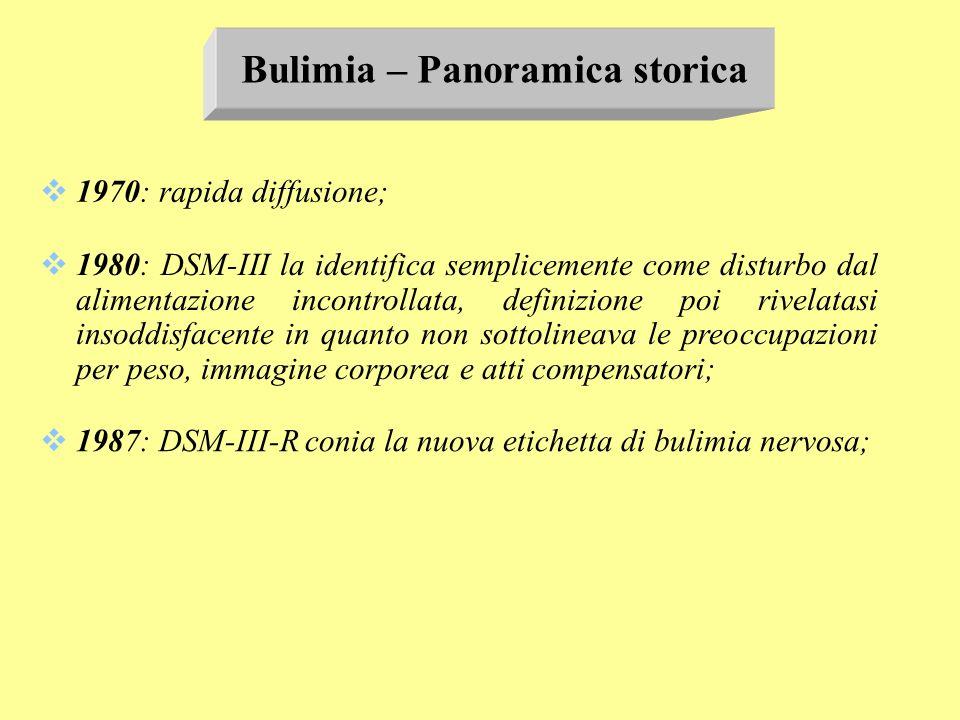 Bulimia – Panoramica storica