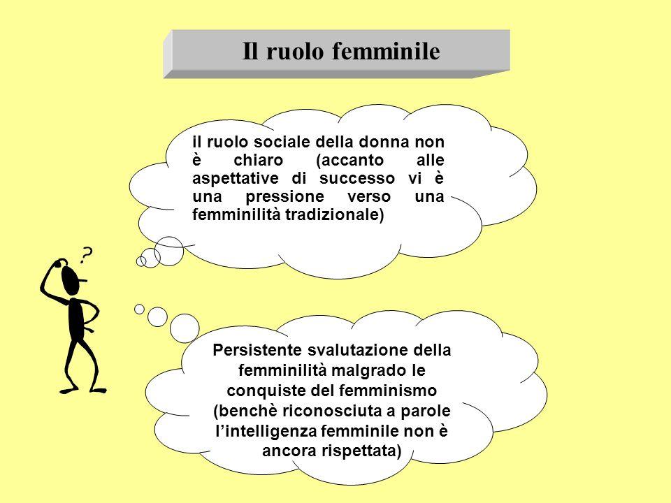 Il ruolo femminile