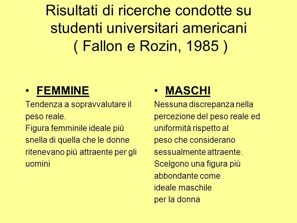 Risultati di ricerche condotte su studenti universitari americani ( Fallon e Rozin, 1985 )