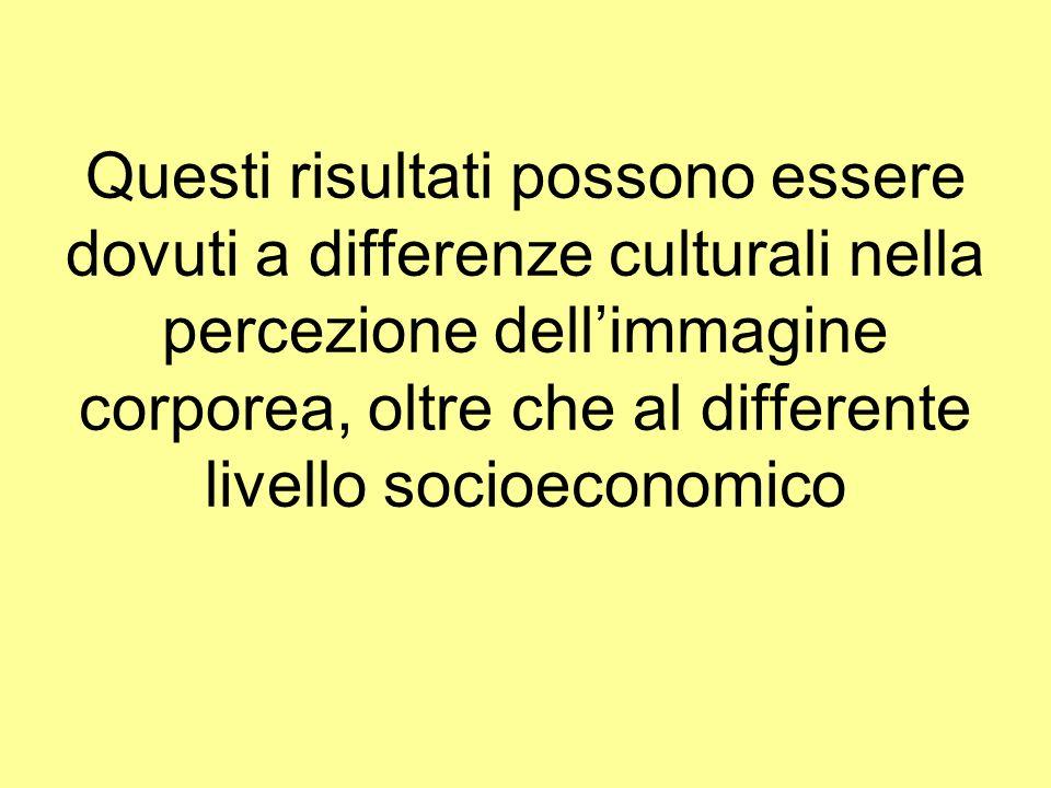 Questi risultati possono essere dovuti a differenze culturali nella percezione dell'immagine corporea, oltre che al differente livello socioeconomico