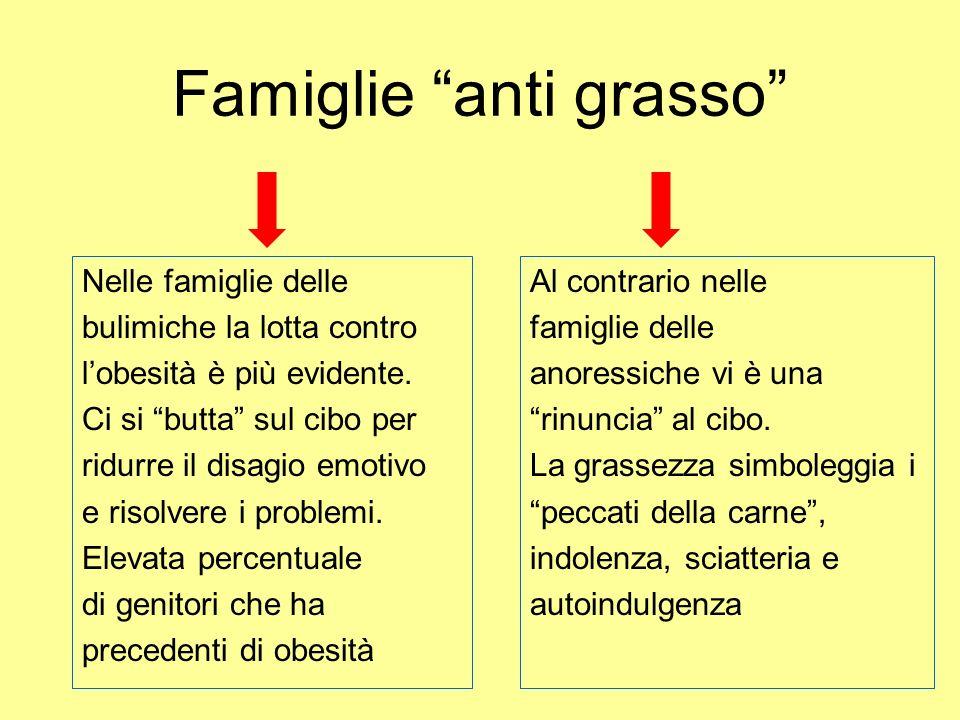 Famiglie anti grasso