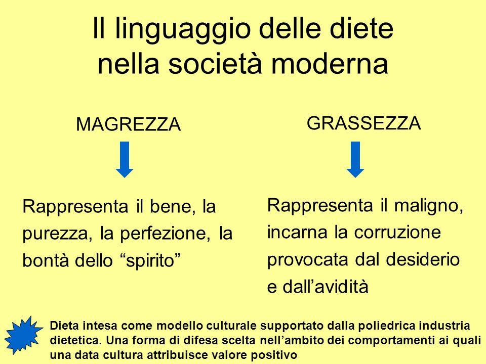 Il linguaggio delle diete nella società moderna