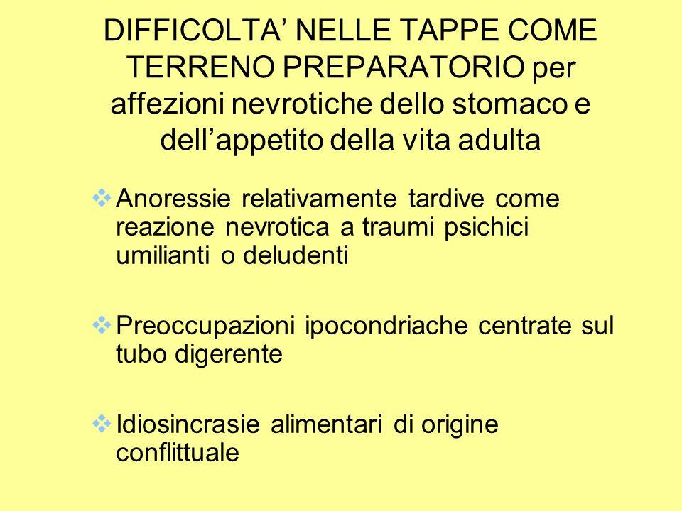 DIFFICOLTA' NELLE TAPPE COME TERRENO PREPARATORIO per affezioni nevrotiche dello stomaco e dell'appetito della vita adulta