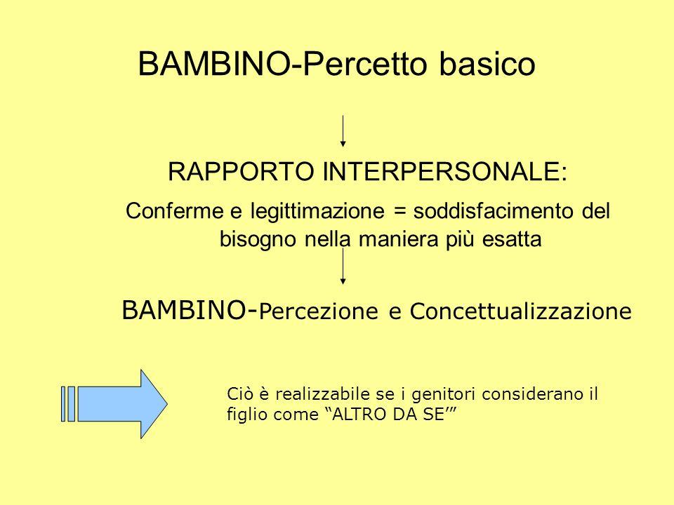 BAMBINO-Percetto basico