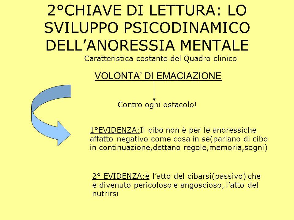 2°CHIAVE DI LETTURA: LO SVILUPPO PSICODINAMICO DELL'ANORESSIA MENTALE