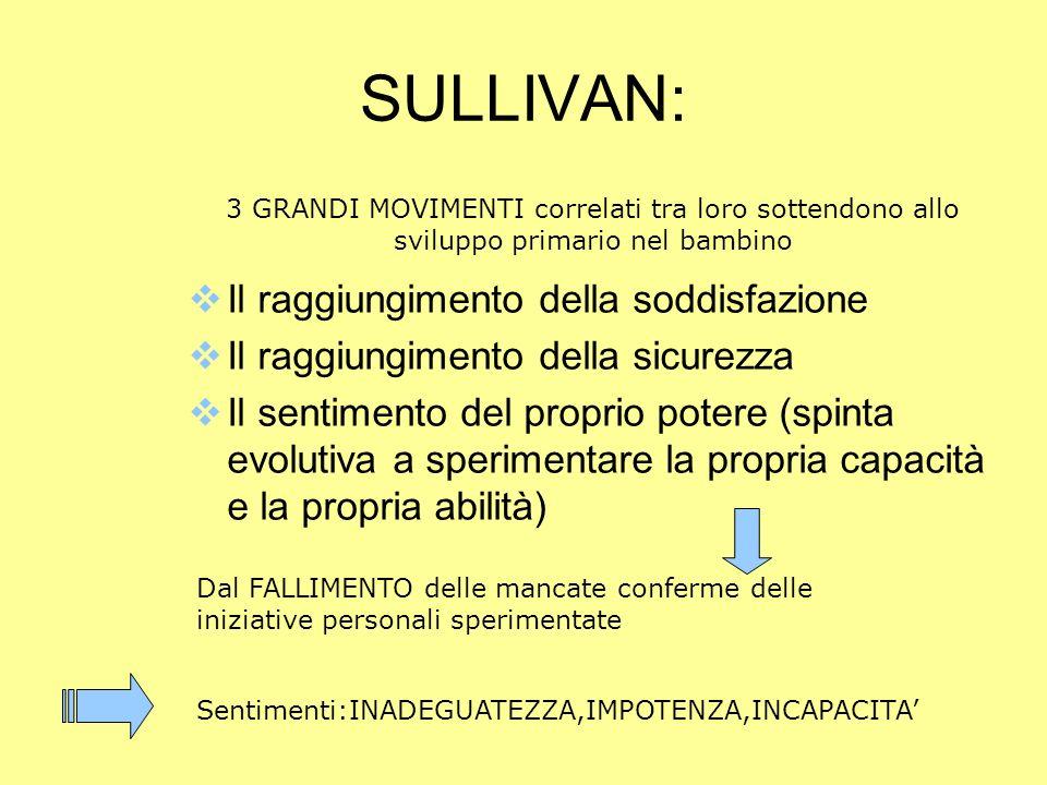 SULLIVAN: Il raggiungimento della soddisfazione