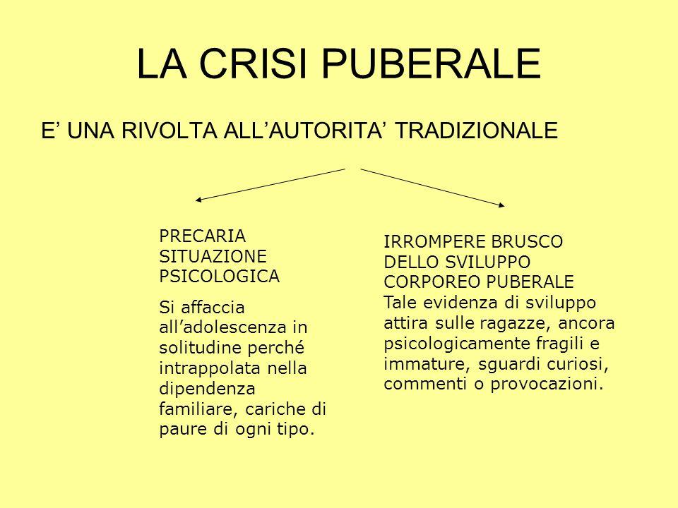 LA CRISI PUBERALE E' UNA RIVOLTA ALL'AUTORITA' TRADIZIONALE
