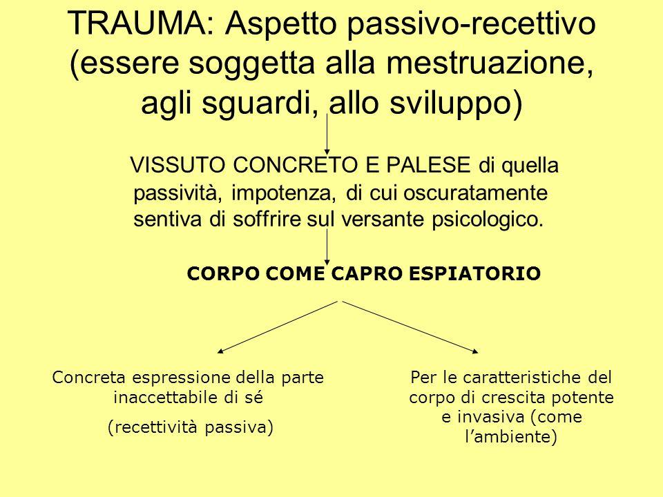 TRAUMA: Aspetto passivo-recettivo (essere soggetta alla mestruazione, agli sguardi, allo sviluppo)