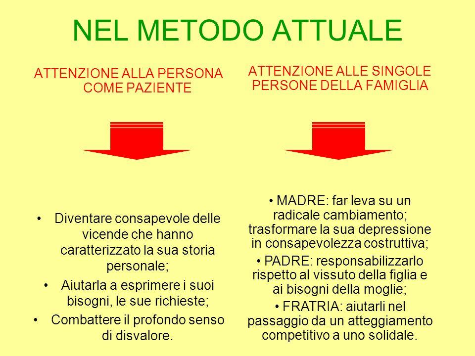 NEL METODO ATTUALE ATTENZIONE ALLA PERSONA COME PAZIENTE