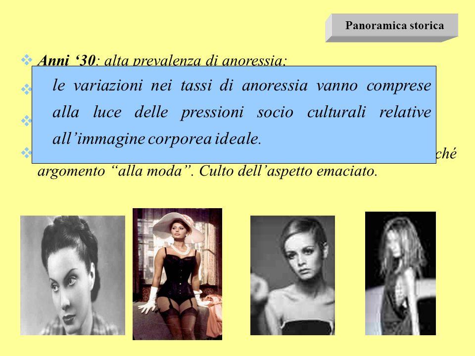 Anni '30: alta prevalenza di anoressia;
