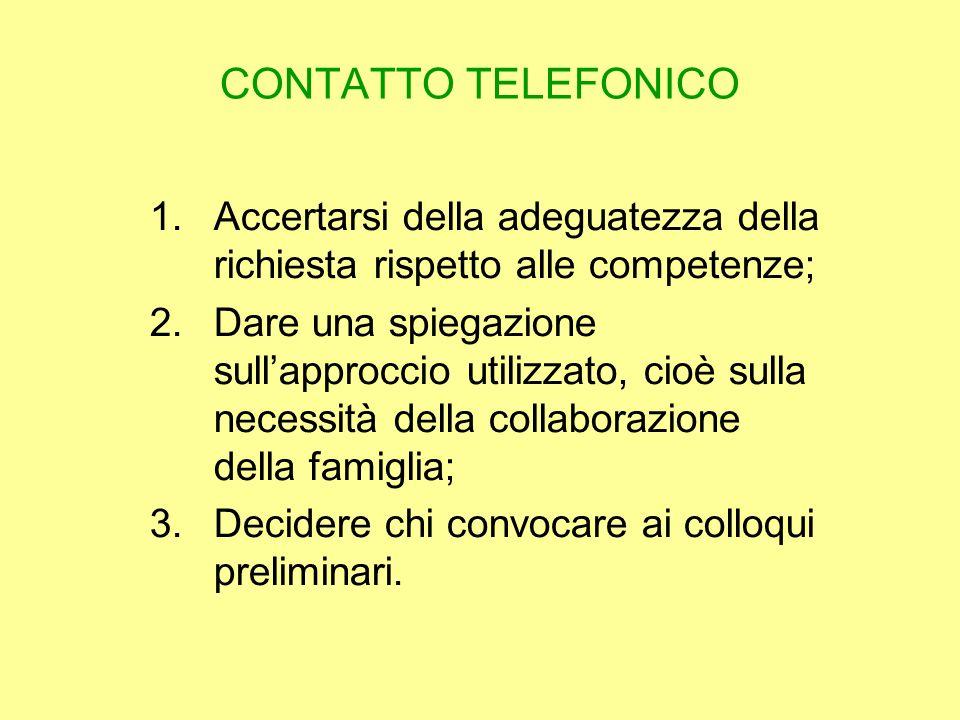 CONTATTO TELEFONICO Accertarsi della adeguatezza della richiesta rispetto alle competenze;