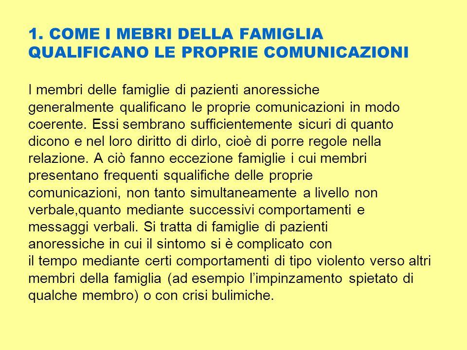 1. COME I MEBRI DELLA FAMIGLIA QUALIFICANO LE PROPRIE COMUNICAZIONI