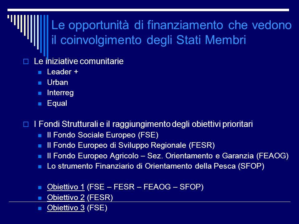 Le opportunità di finanziamento che vedono il coinvolgimento degli Stati Membri