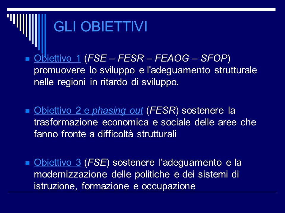 GLI OBIETTIVI Obiettivo 1 (FSE – FESR – FEAOG – SFOP) promuovere lo sviluppo e l adeguamento strutturale nelle regioni in ritardo di sviluppo.