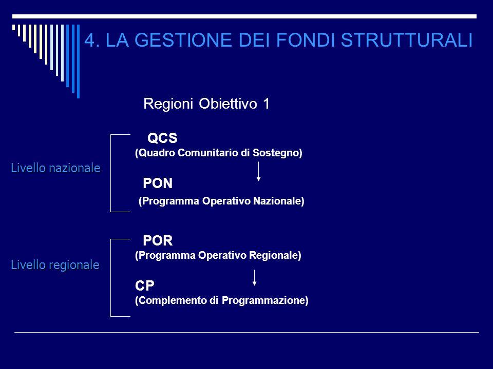 4. LA GESTIONE DEI FONDI STRUTTURALI