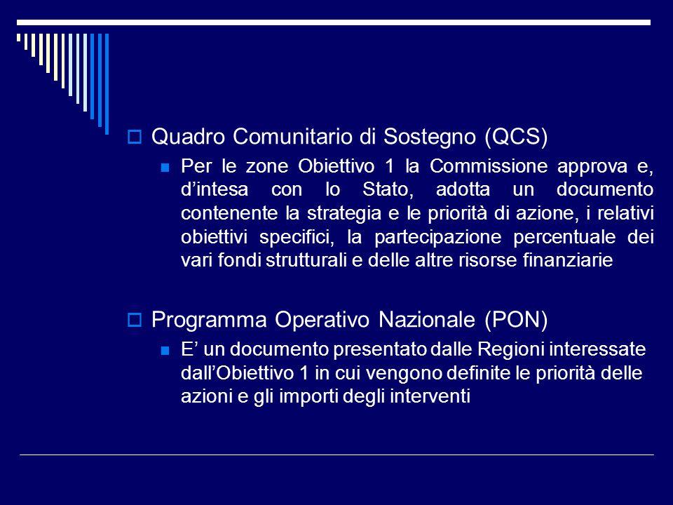 Quadro Comunitario di Sostegno (QCS)