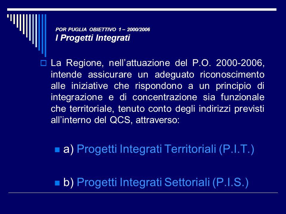 POR PUGLIA OBIETTIVO 1 – 2000/2006 I Progetti Integrati