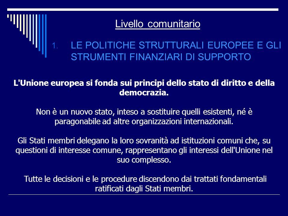 Livello comunitario LE POLITICHE STRUTTURALI EUROPEE E GLI STRUMENTI FINANZIARI DI SUPPORTO.