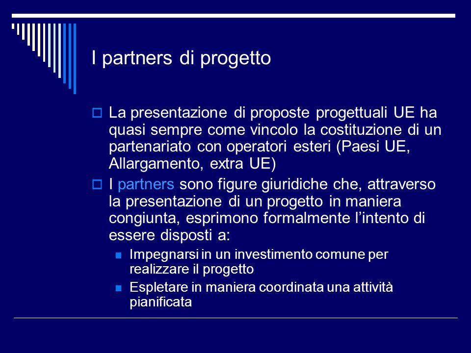 I partners di progetto