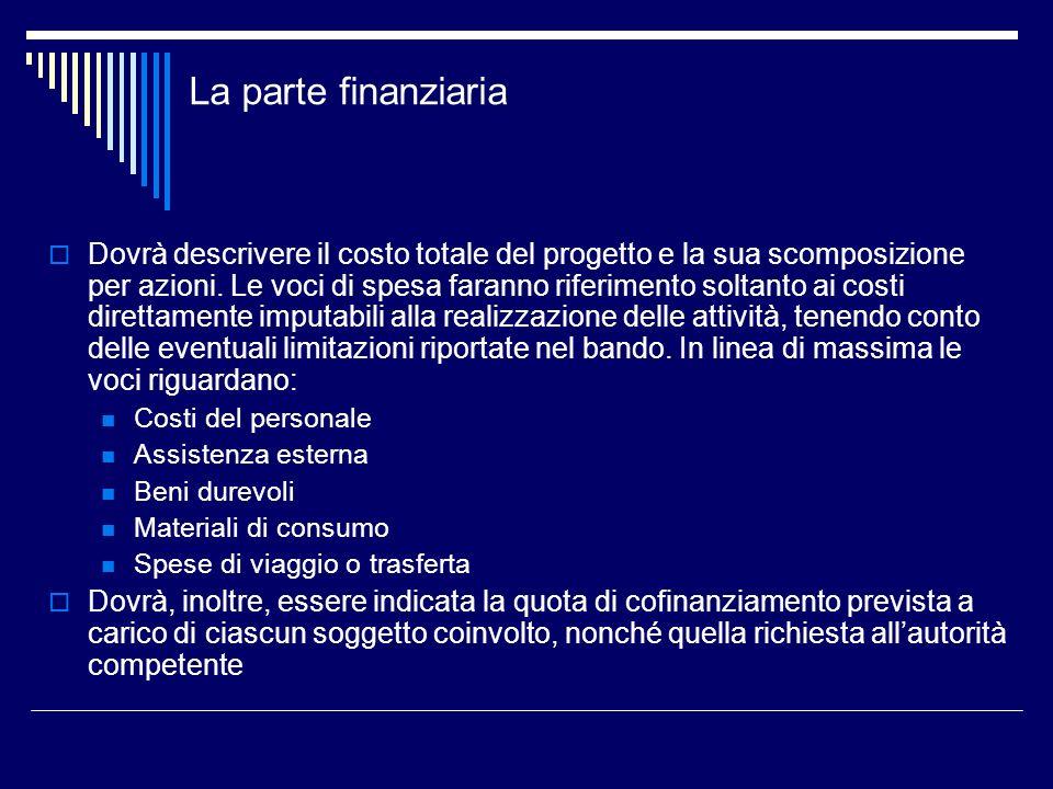 La parte finanziaria