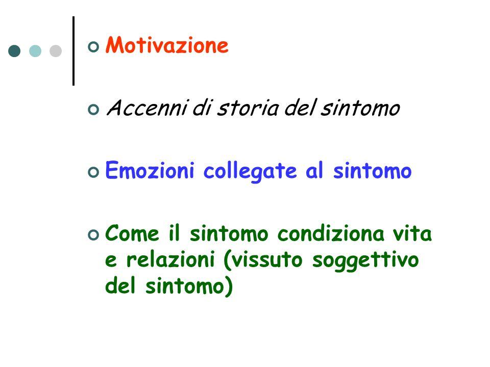 MotivazioneAccenni di storia del sintomo. Emozioni collegate al sintomo.