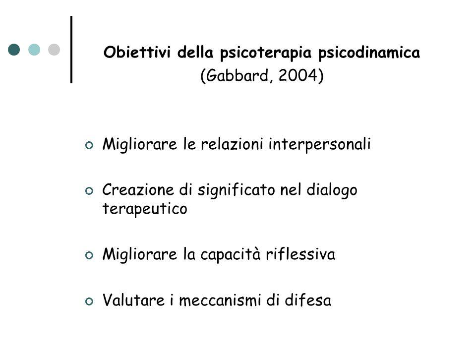 Obiettivi della psicoterapia psicodinamica