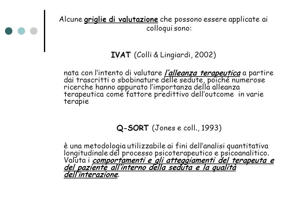 IVAT (Colli & Lingiardi, 2002)