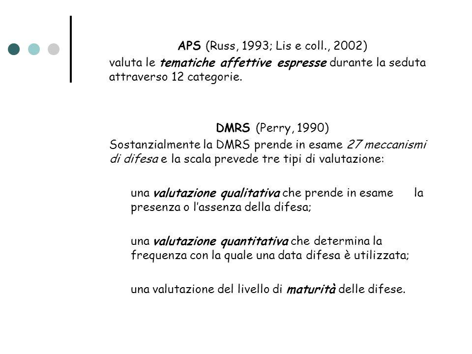 APS (Russ, 1993; Lis e coll., 2002)valuta le tematiche affettive espresse durante la seduta attraverso 12 categorie.