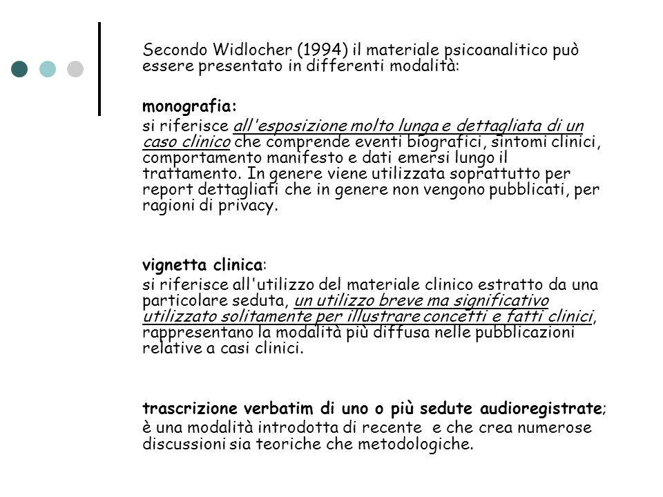 Secondo Widlocher (1994) il materiale psicoanalitico può essere presentato in differenti modalità: