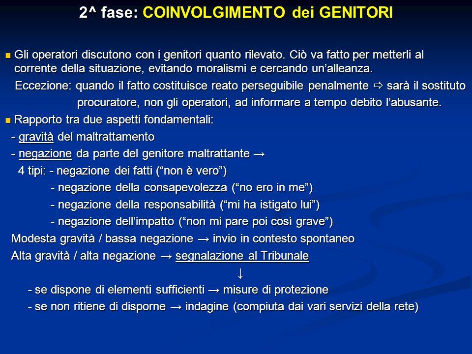 2^ fase: COINVOLGIMENTO dei GENITORI