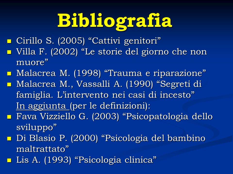 Bibliografia Cirillo S. (2005) Cattivi genitori