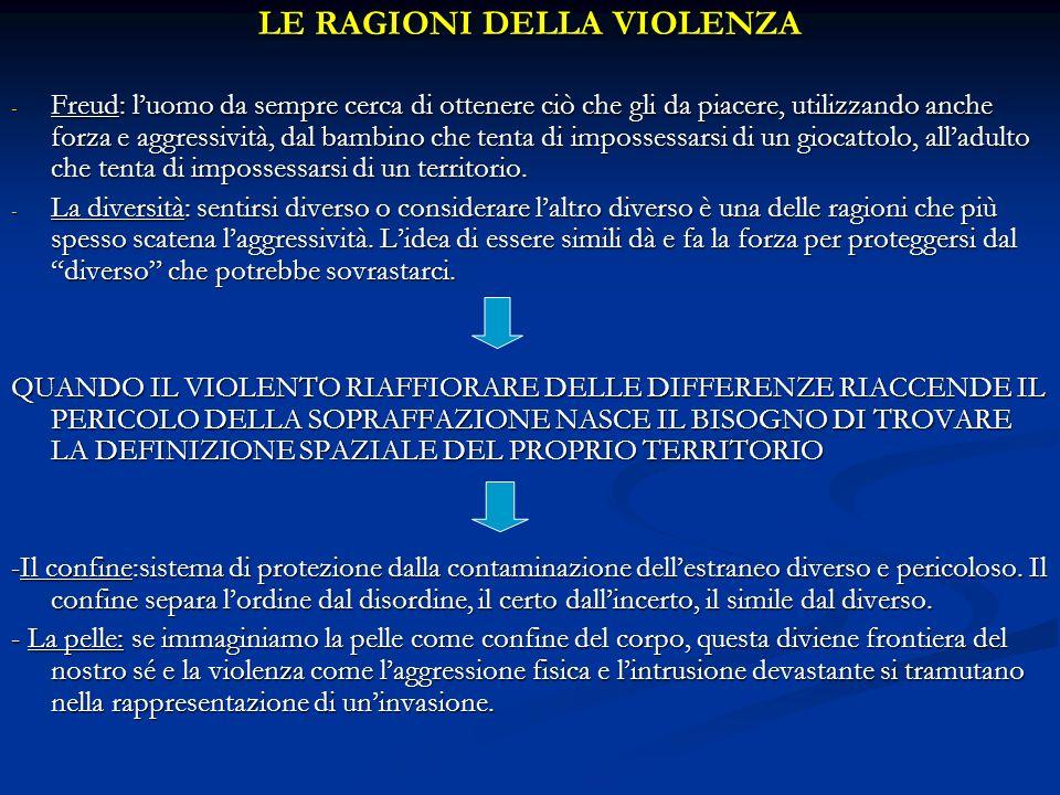 LE RAGIONI DELLA VIOLENZA