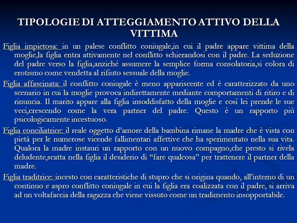 TIPOLOGIE DI ATTEGGIAMENTO ATTIVO DELLA VITTIMA