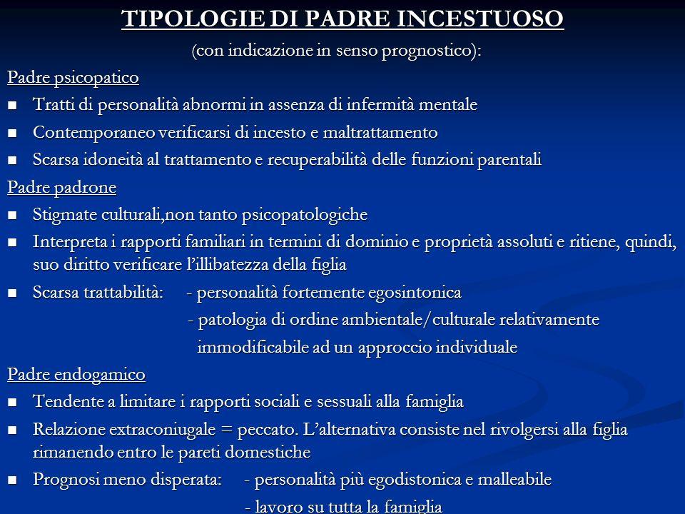 TIPOLOGIE DI PADRE INCESTUOSO