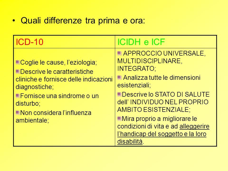 Quali differenze tra prima e ora: ICD-10 ICIDH e ICF