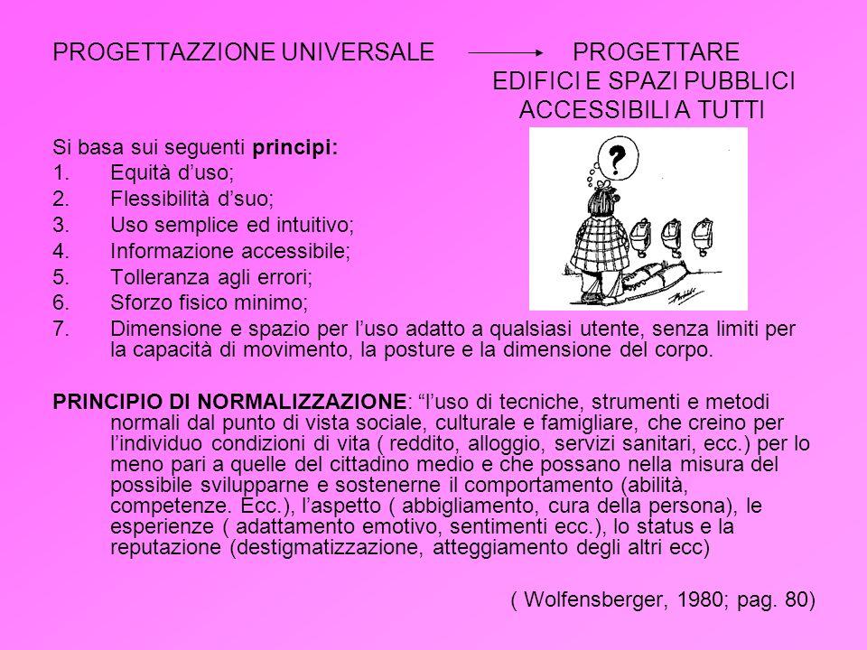 PROGETTAZZIONE UNIVERSALE. PROGETTARE. EDIFICI E SPAZI PUBBLICI