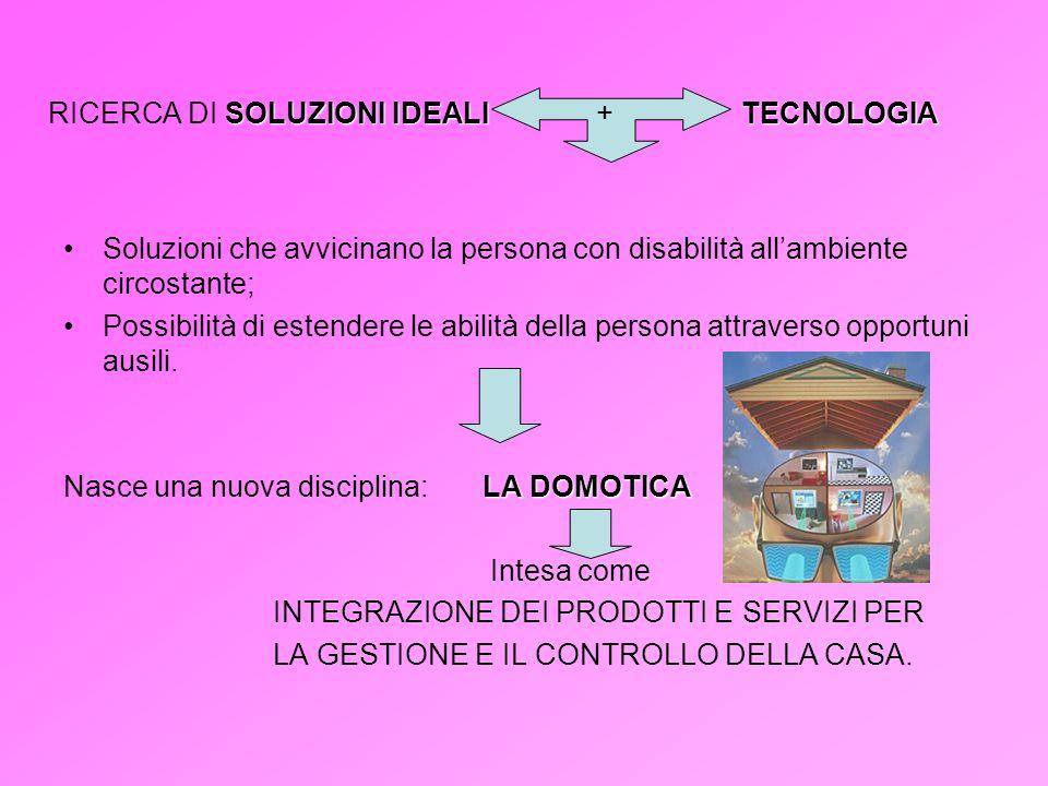 RICERCA DI SOLUZIONI IDEALI + TECNOLOGIA