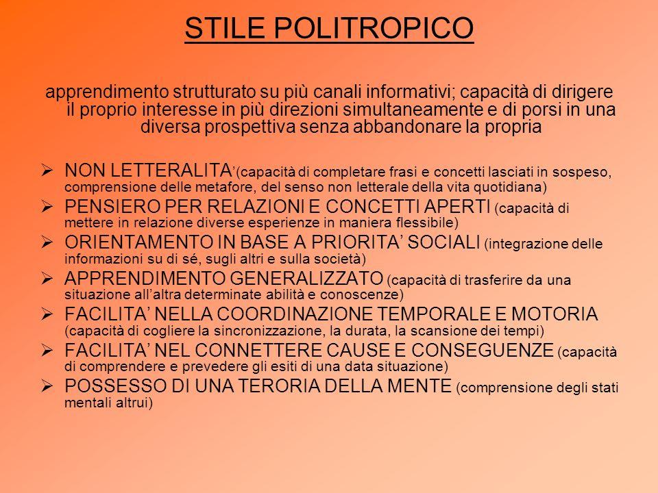 STILE POLITROPICO