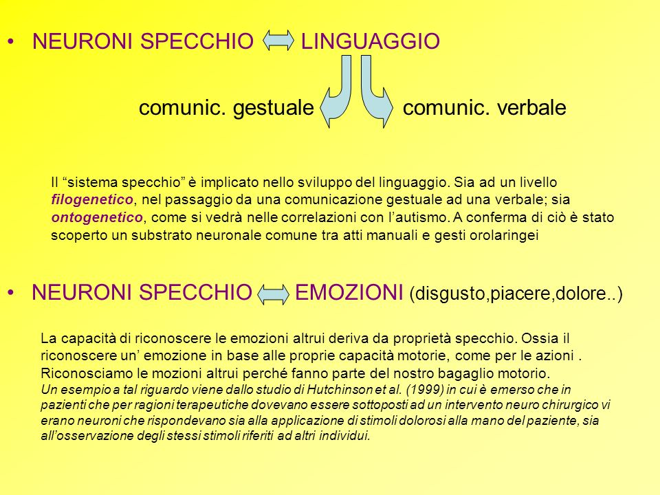 NEURONI SPECCHIO LINGUAGGIO