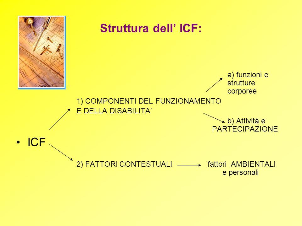 Struttura dell' ICF: ICF a) funzioni e strutture corporee