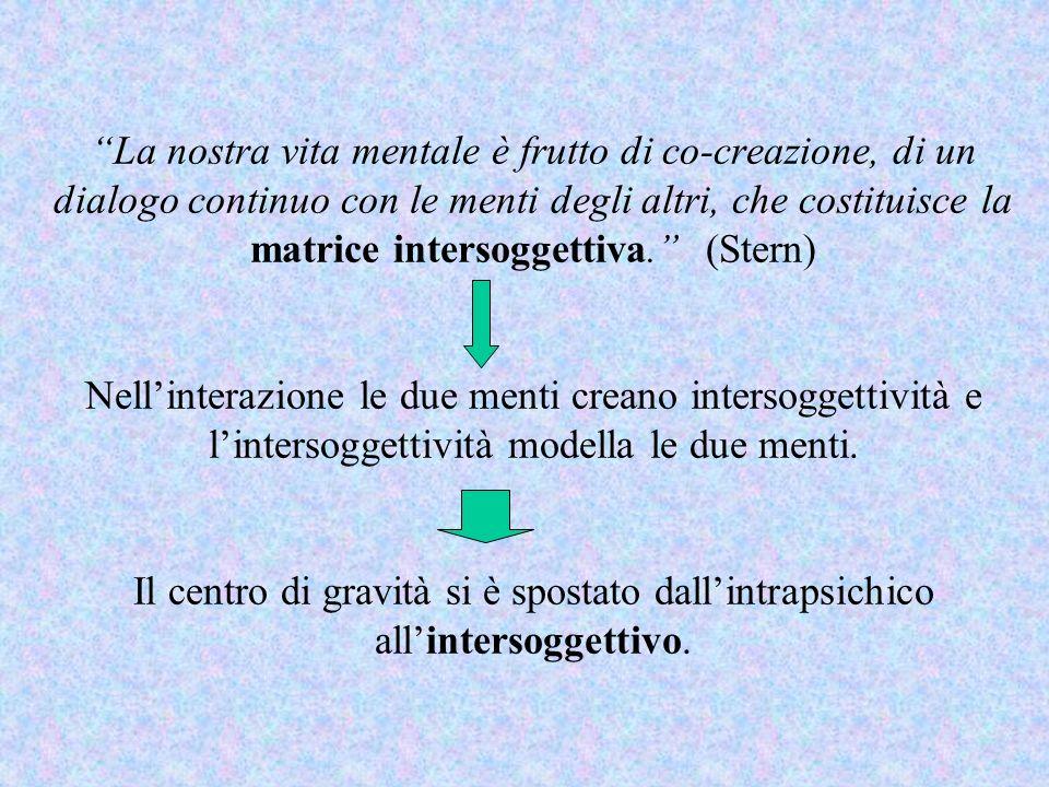 La nostra vita mentale è frutto di co-creazione, di un dialogo continuo con le menti degli altri, che costituisce la matrice intersoggettiva. (Stern) Nell'interazione le due menti creano intersoggettività e l'intersoggettività modella le due menti.