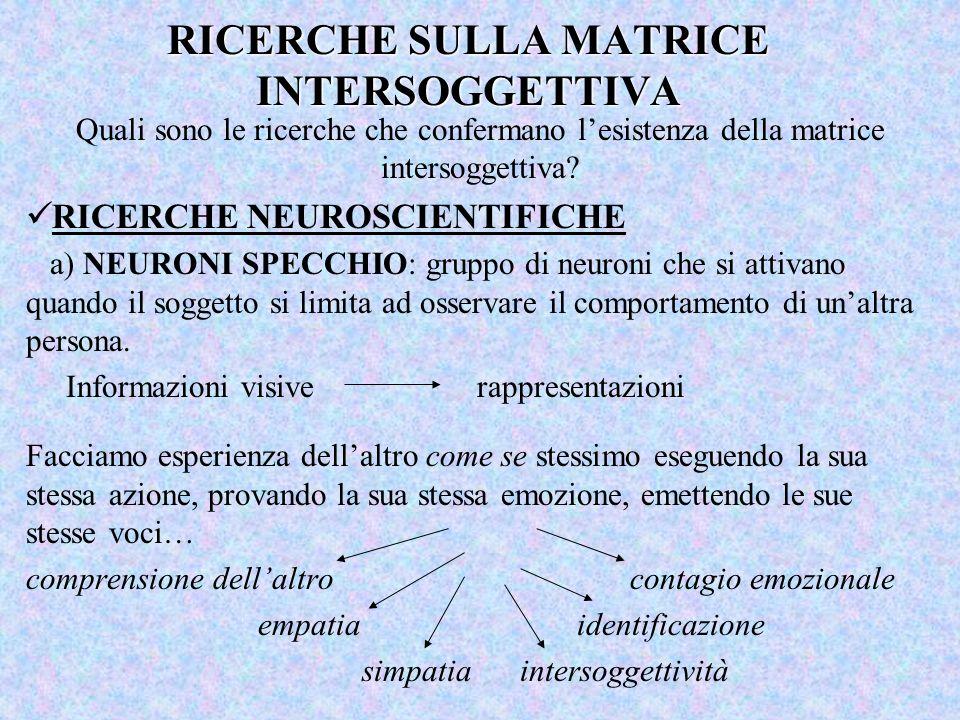RICERCHE SULLA MATRICE INTERSOGGETTIVA