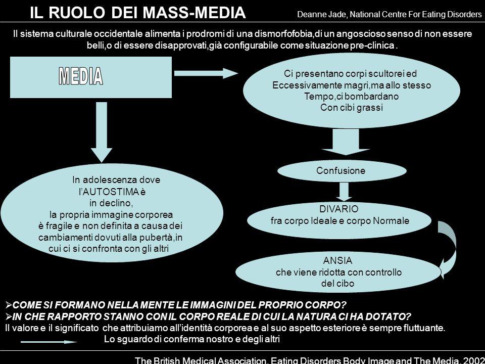 IL RUOLO DEI MASS-MEDIA